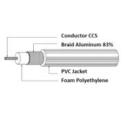 RG6 Coaxial Cable, 43% CCS, 300m